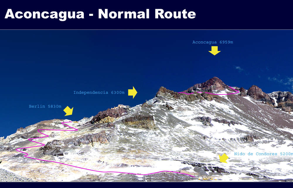 Aconcagua Normal Route...