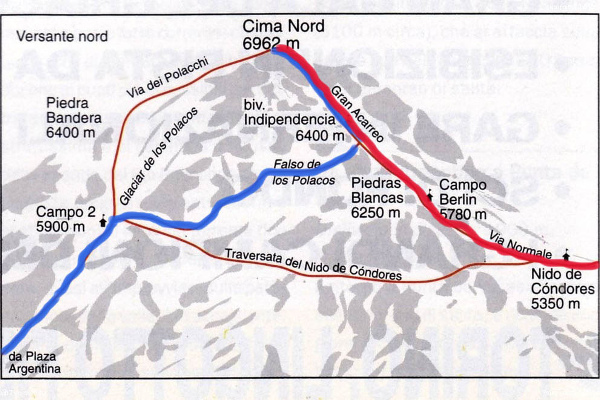 Horcones Valley