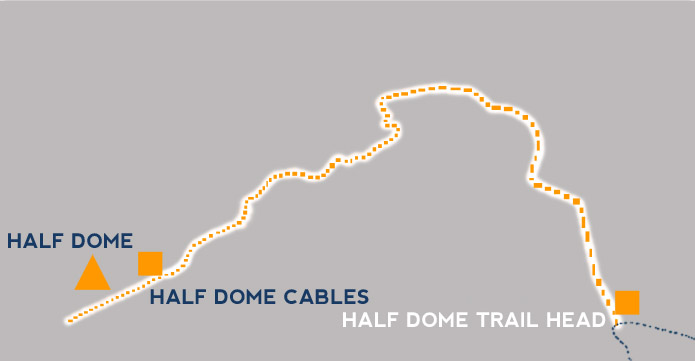 Half Dome Hike Route Map