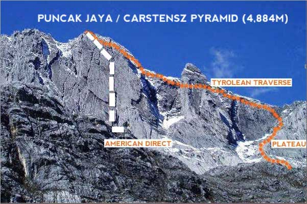 Carstensz-Pyramid-Puncak-Jaya-Routes-Map
