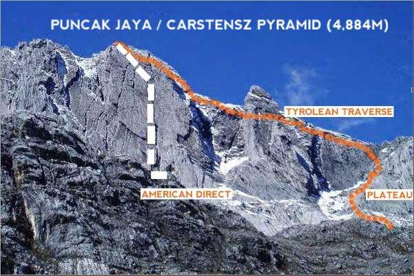 Carstensz-Pyramid-Puncak-Jaya-Routes-Map